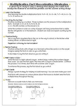 Multiplication Studying Strategies