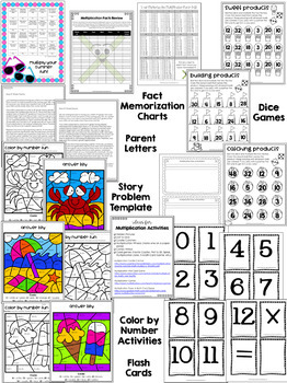 Multiplication Summer Review Packet