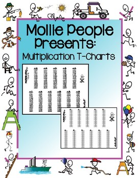 Multiplication T-Charts