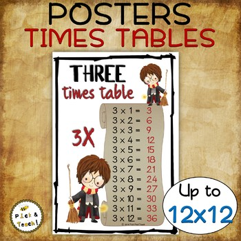 Multiplication – 12 POSTERS - TIMES TABLES – Up to 12x12