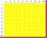 Multiplication Table 1-10 Google Classroom Conditional Formatting