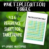 Multiplication Table 1-12 Student Reference Sheet for Table Frame