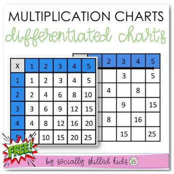 Modified Multiplication Charts {1-5}