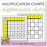 FREE Modified Multiplication Charts {1-5}