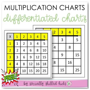 Multiplication Table 1-5 {Yellow}