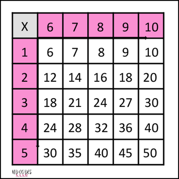 Multiplication Table 6-10 {Pink}