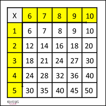 FREE Multiplication Table 6-10 {Yellow}