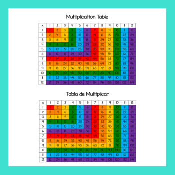 Multiplication Table Chart 1 -12 (In English and Spanish)