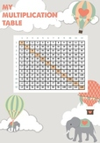 Multiplication Table Chart Poster Hot Air Balloons Math Te
