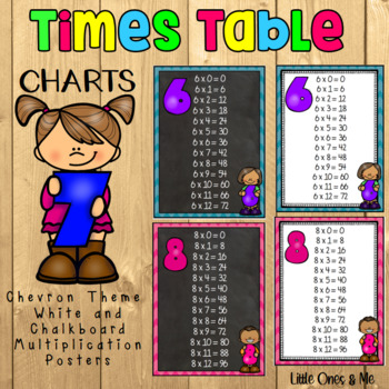 Multiplication Table Charts - Chevron and Chalk Board