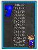 Multiplication Table Charts - Polka Dots