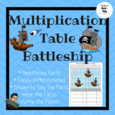 Multiplication Table Facts Game
