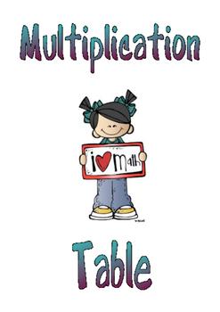 Multiplication Table Game - Gioco delle Tabelline