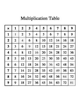 Multiplication Table - H&I Practice Sheets