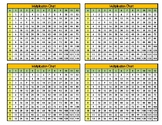 Multiplication Table & Hundred Twenty Charts