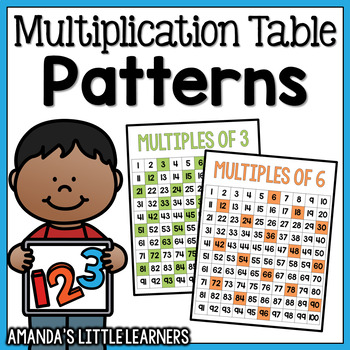 Multiplication Table Patterns in Multiples - Poster and Mini Book
