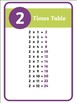 Multiplication Table Posters