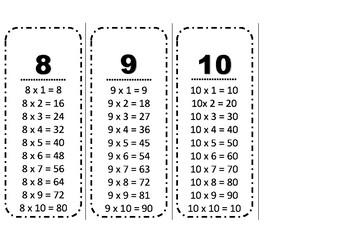 Multiplication Table Printable Bookmarks
