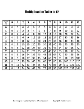 Multiplication Table   Printable Multiplication Table  up to 12