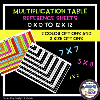 Multiplication Table Reference Sheet