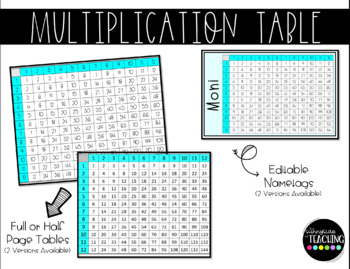 Multiplication Table Resource