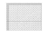 Multiplication Table - Up to 15