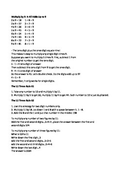 Multiplication Table and Tricks Reference Card