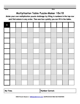 Multiplication Table and Variations by Pamela Grossman