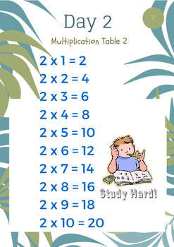 Multiplication Table in 30 days