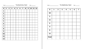 Multiplication Table quizzes