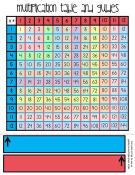 Multiplication Table with Interactive Guides