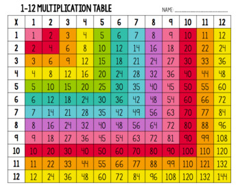 Multiplication Table With And Without Color