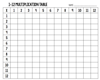Multiplication Table (with and without color)