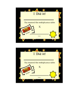Multiplication Tables 1-10