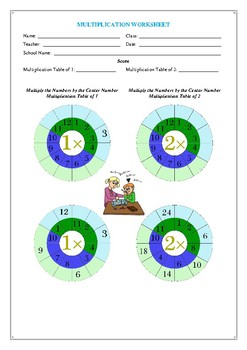Multiplication Tables 1, 2 Worksheet
