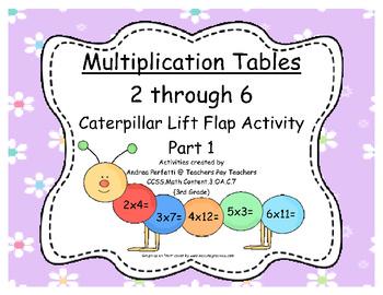 Multiplication Tables: 2 Through 6  A Caterpillar Lift Fla