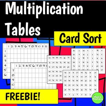 Multiplication Tables Activity FREEBIE