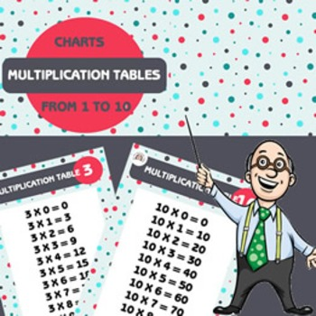 Multiplication Tables Charts