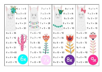 Multiplication Tables Flip Book