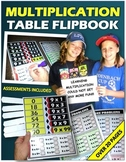 Multiplication Tables: Interactive Flipbook