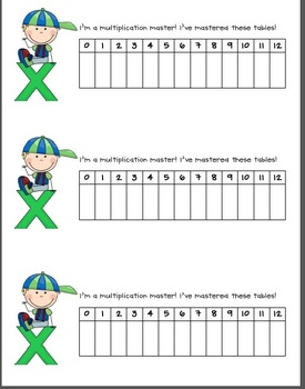 Multiplication Tables Mastery Tracking Sheet