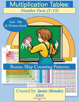 Multiplication Tables: Number Facts (1-15)