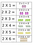 Multiplication Tables Practice Cards