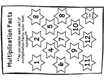 Multiplication Tables Quizzes