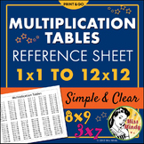 Multiplication Tables Reference Sheet