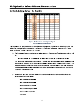 Multiplication Tables Without Memorization
