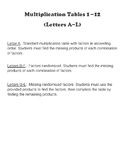 Multiplication Tables Worksheets 1-12  (x12)