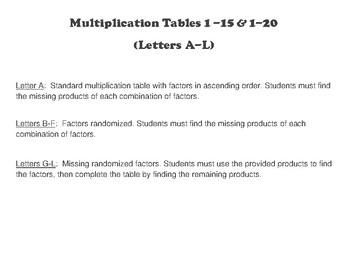 Multiplication Tables Worksheets 1-15 & 1-20  (x12)