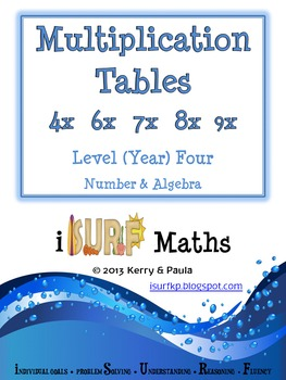 Multiplication Tables - Year Four