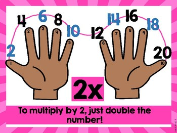 Multiplication Tables and Tips Posters 1-12